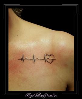 hart hartslag sleutelbeen